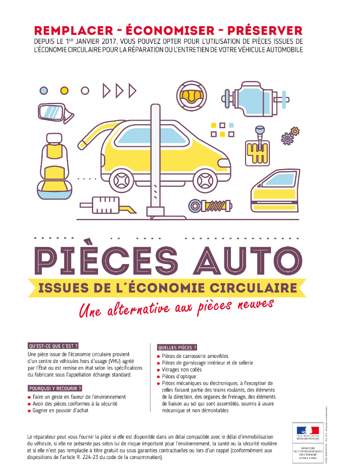 Point législatif : les garagistes ont l'obligation de proposer des pièces d'occasion lors d'une réparation de véhicule