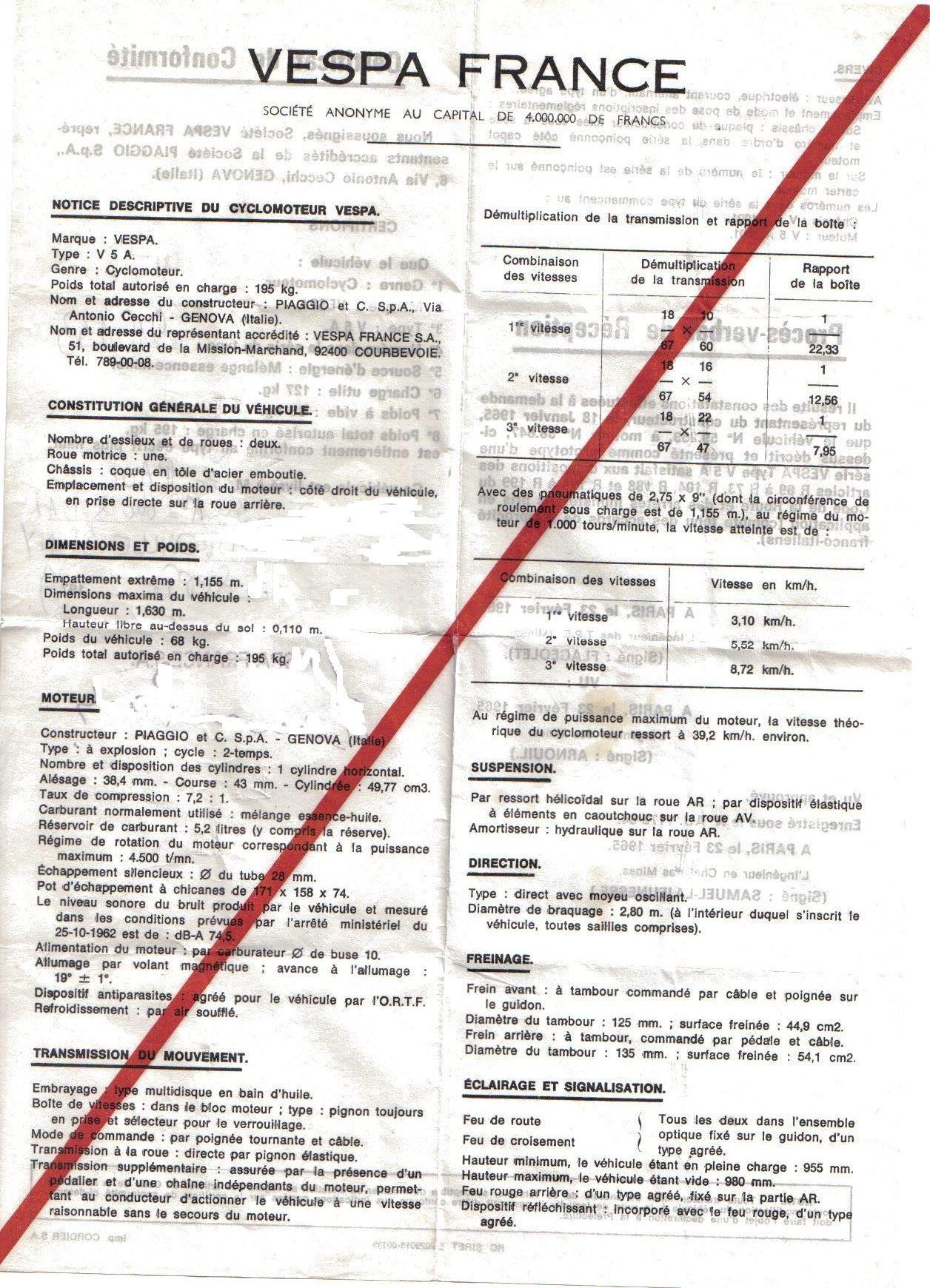 Certificat de Conformité Européen VESPA