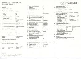 LE PRIX DU CERTIFICAT DE CONFORMITÉ EUROPÉEN MAZDA EST À 200 €